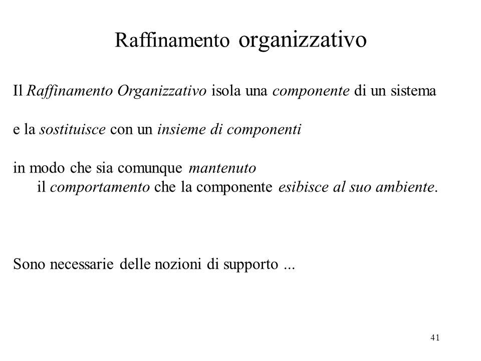 41 Il Raffinamento Organizzativo isola una componente di un sistema e la sostituisce con un insieme di componenti in modo che sia comunque mantenuto i