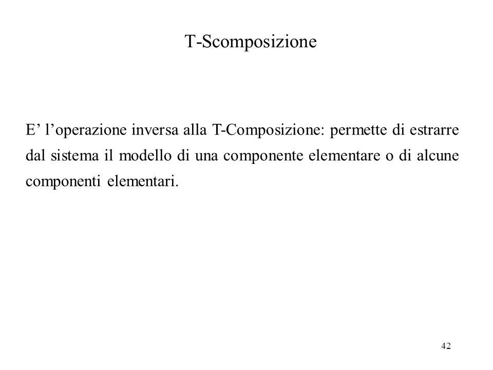 42 T-Scomposizione E loperazione inversa alla T-Composizione: permette di estrarre dal sistema il modello di una componente elementare o di alcune com