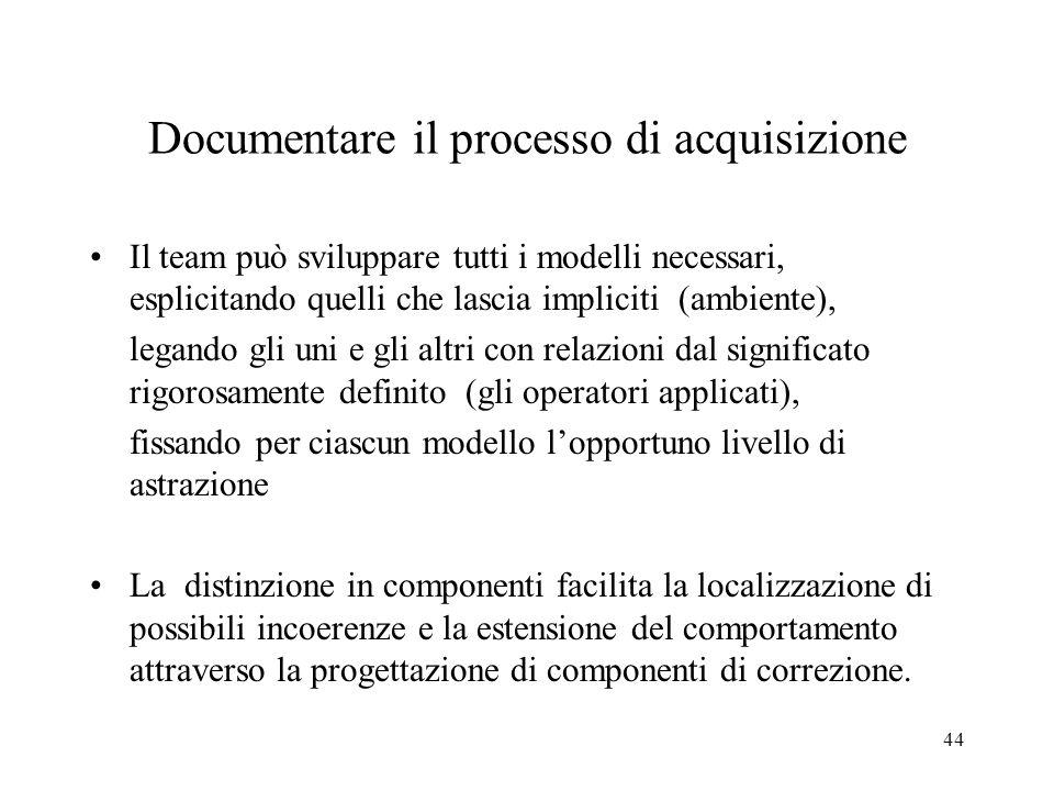 44 Documentare il processo di acquisizione Il team può sviluppare tutti i modelli necessari, esplicitando quelli che lascia impliciti (ambiente), lega