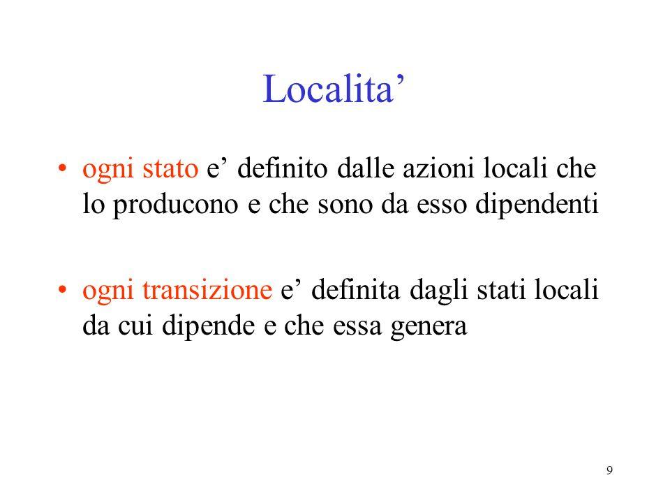 9 Localita ogni stato e definito dalle azioni locali che lo producono e che sono da esso dipendenti ogni transizione e definita dagli stati locali da