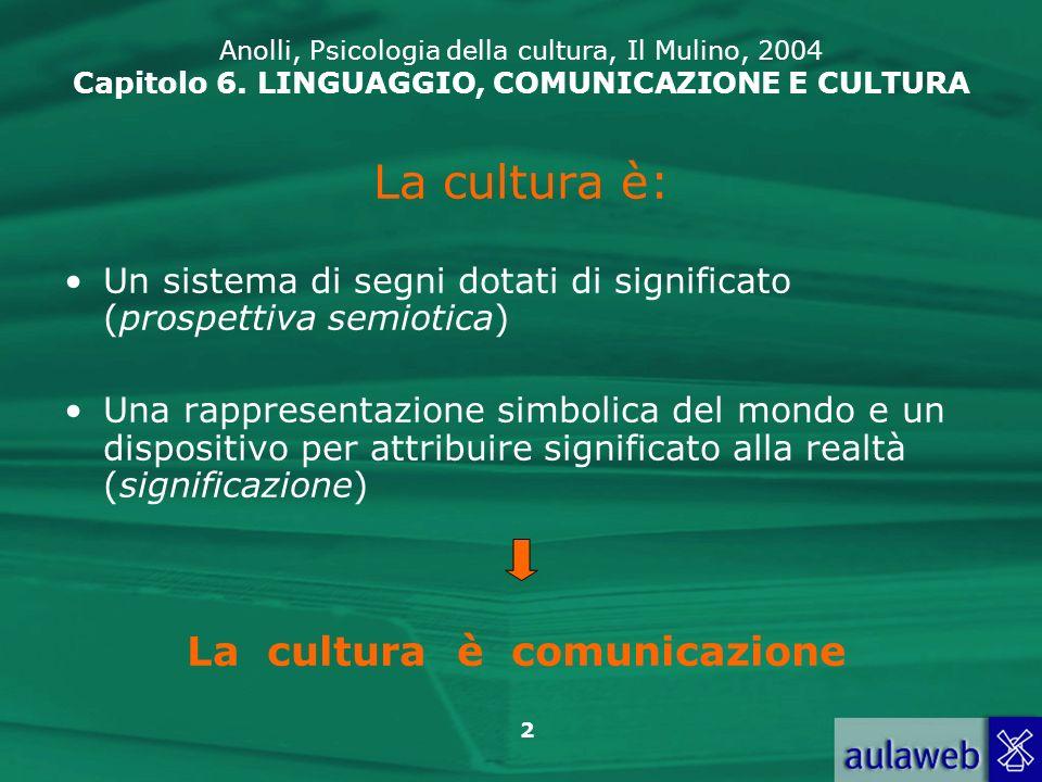 13 Anolli, Psicologia della cultura, Il Mulino, 2004 Capitolo 6.