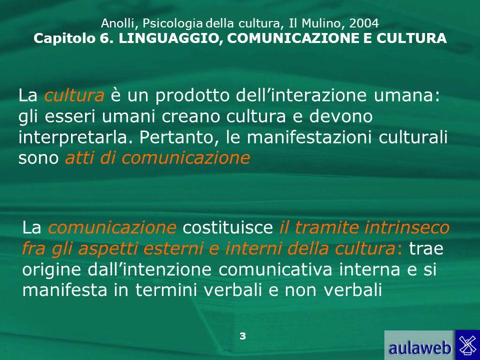 54 Anolli, Psicologia della cultura, Il Mulino, 2004 Capitolo 6.