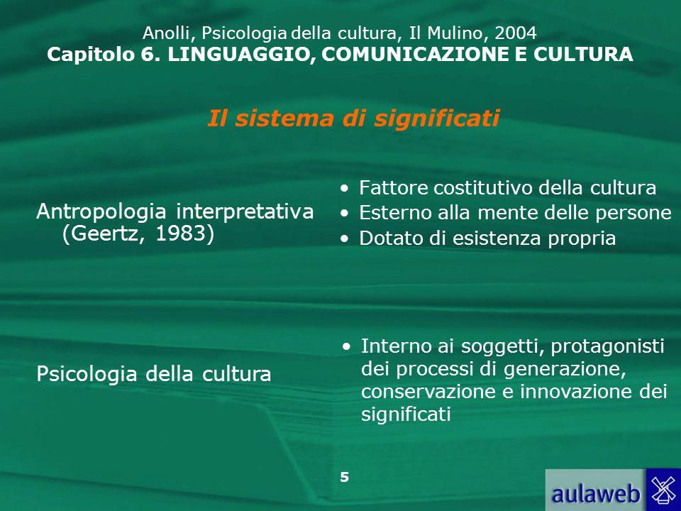 46 Anolli, Psicologia della cultura, Il Mulino, 2004 Capitolo 6.