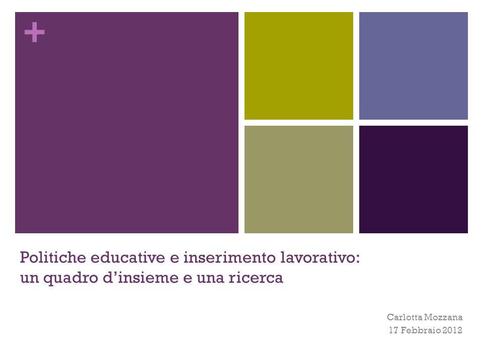+ Politiche educative e inserimento lavorativo: un quadro dinsieme e una ricerca Carlotta Mozzana 17 Febbraio 2012