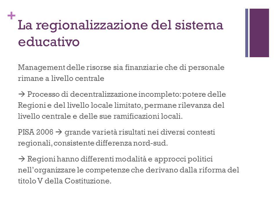 + La regionalizzazione del sistema educativo Management delle risorse sia finanziarie che di personale rimane a livello centrale Processo di decentralizzazione incompleto: potere delle Regioni e del livello locale limitato, permane rilevanza del livello centrale e delle sue ramificazioni locali.