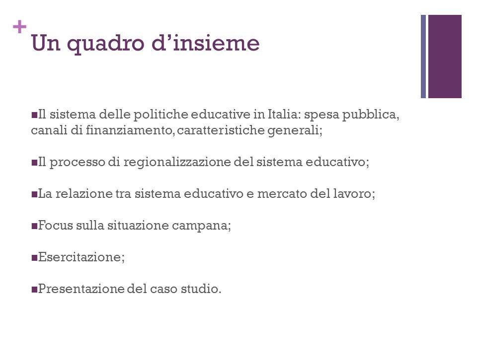 + Un quadro dinsieme Il sistema delle politiche educative in Italia: spesa pubblica, canali di finanziamento, caratteristiche generali; Il processo di