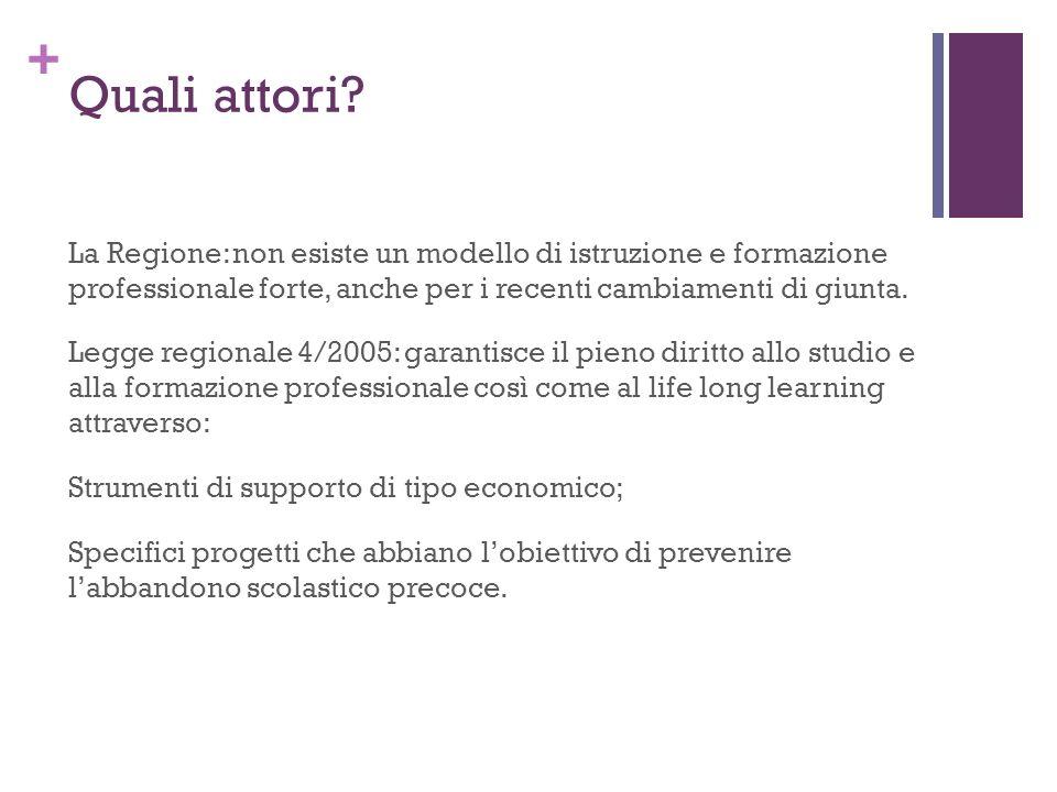 + Quali attori? La Regione: non esiste un modello di istruzione e formazione professionale forte, anche per i recenti cambiamenti di giunta. Legge reg