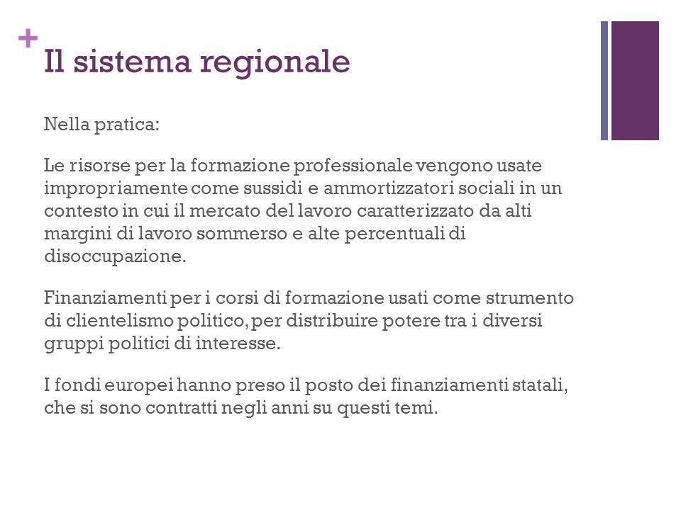 + Il sistema regionale Nella pratica: Le risorse per la formazione professionale vengono usate impropriamente come sussidi e ammortizzatori sociali in