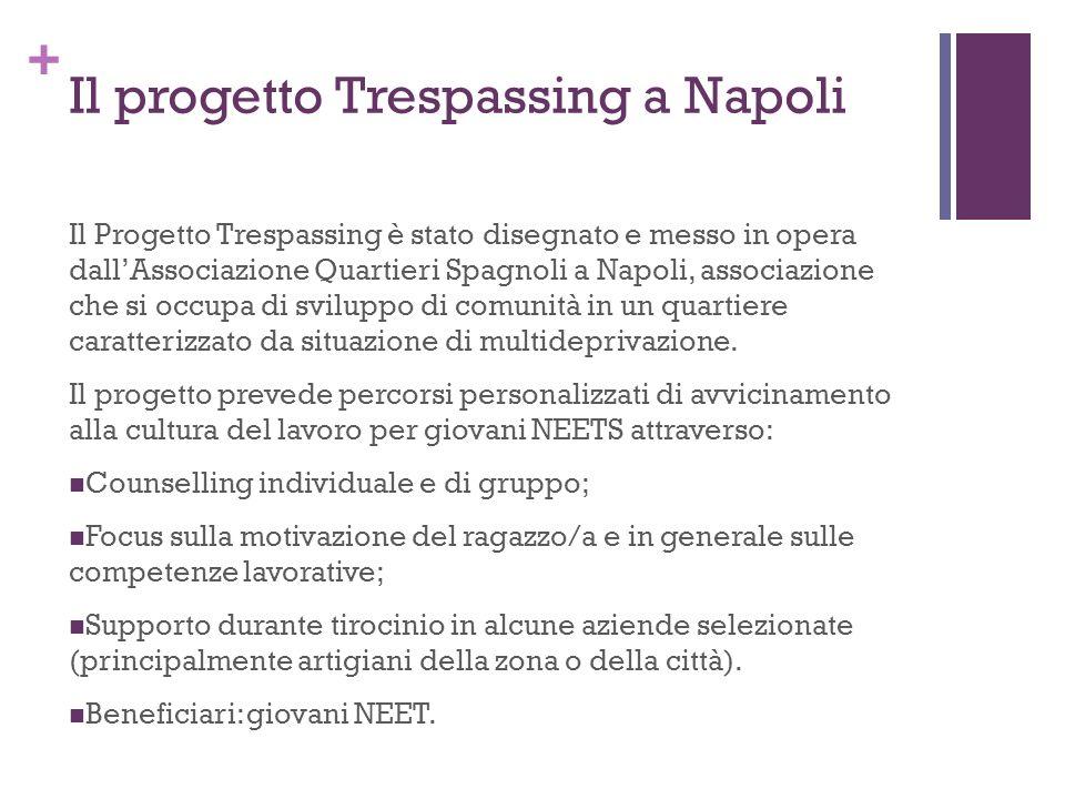 + Il progetto Trespassing a Napoli Il Progetto Trespassing è stato disegnato e messo in opera dallAssociazione Quartieri Spagnoli a Napoli, associazione che si occupa di sviluppo di comunità in un quartiere caratterizzato da situazione di multideprivazione.