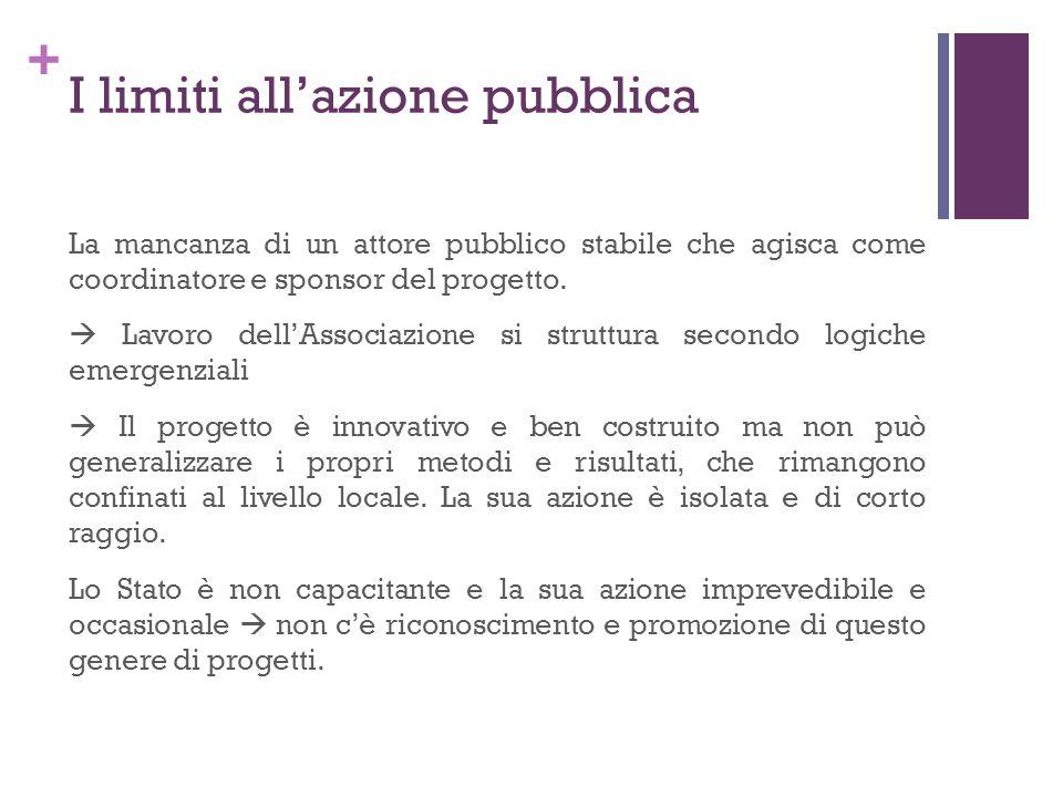 + I limiti allazione pubblica La mancanza di un attore pubblico stabile che agisca come coordinatore e sponsor del progetto. Lavoro dellAssociazione s