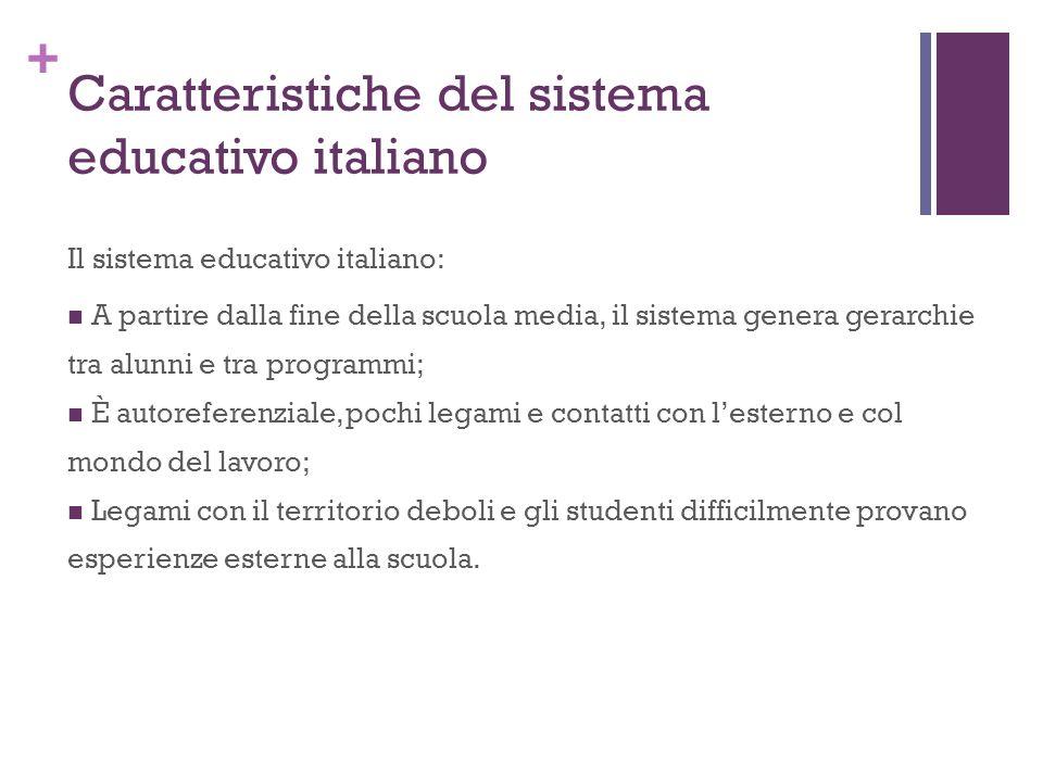 + Caratteristiche del sistema educativo italiano Il sistema educativo italiano: A partire dalla fine della scuola media, il sistema genera gerarchie t