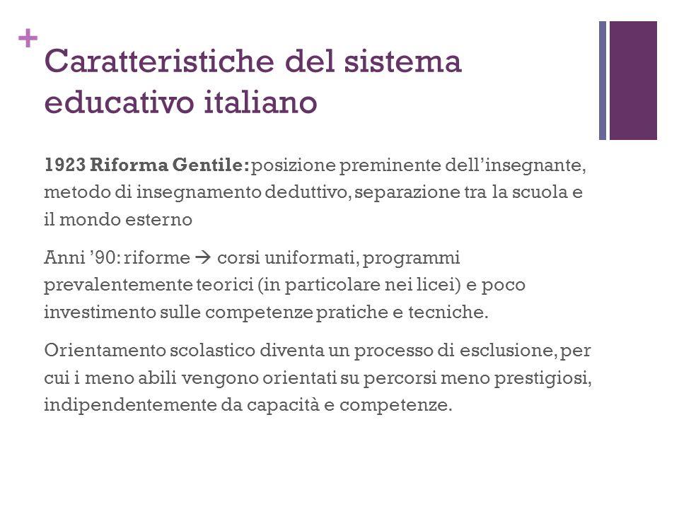 + Caratteristiche del sistema educativo italiano 1923 Riforma Gentile: posizione preminente dellinsegnante, metodo di insegnamento deduttivo, separazi