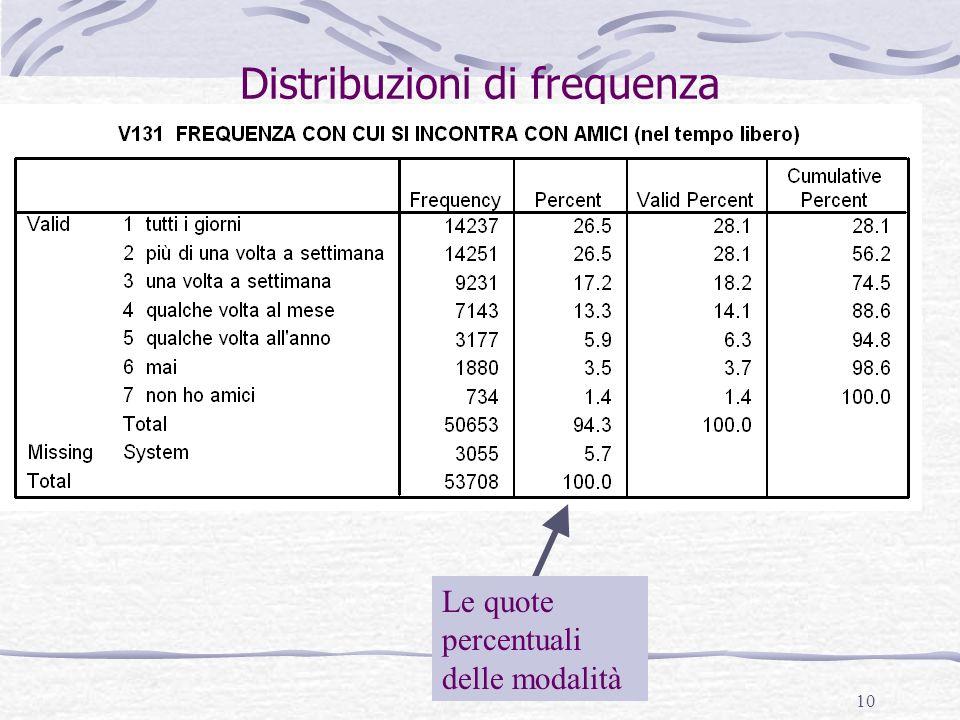 10 Distribuzioni di frequenza Le quote percentuali delle modalità