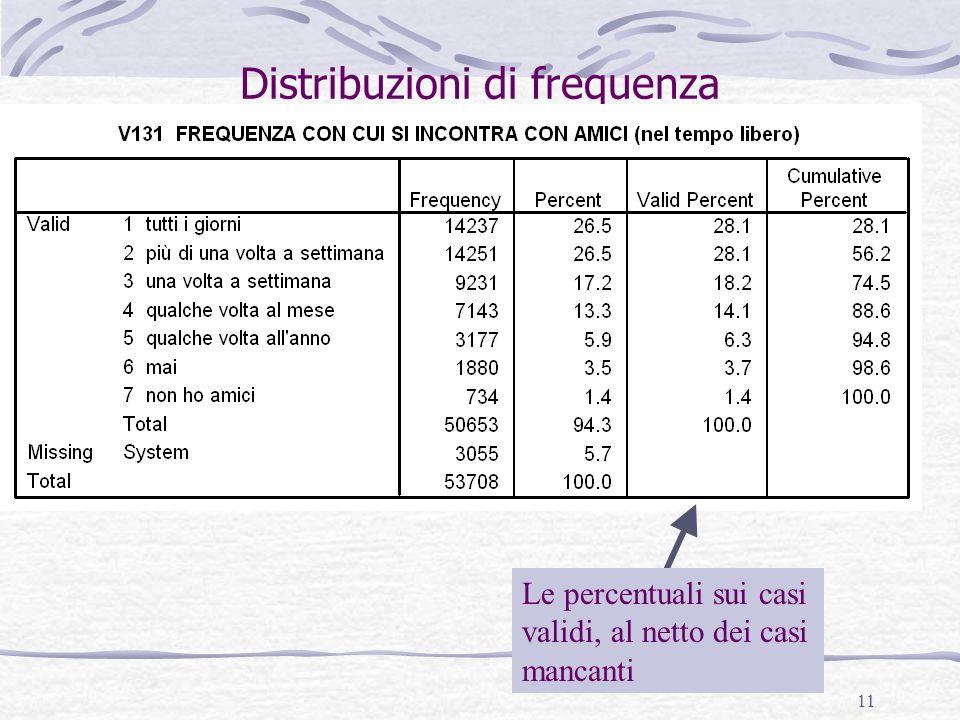 11 Distribuzioni di frequenza Le percentuali sui casi validi, al netto dei casi mancanti