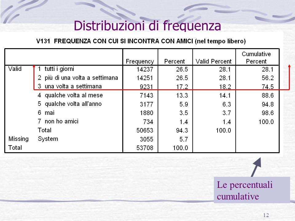 12 Distribuzioni di frequenza Le percentuali cumulative