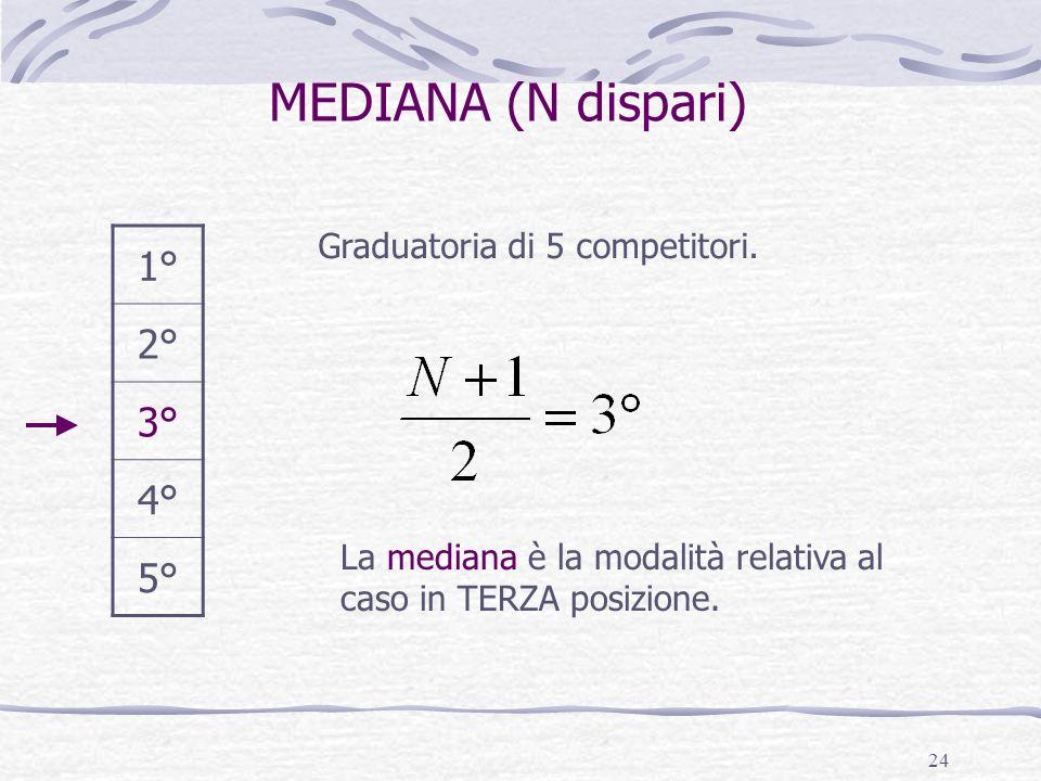 24 MEDIANA (N dispari) Graduatoria di 5 competitori. 1° 2° 3° 4° 5° La mediana è la modalità relativa al caso in TERZA posizione.