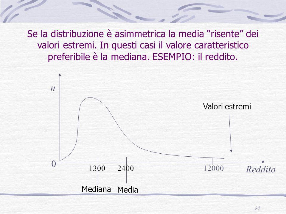35 Se la distribuzione è asimmetrica la media risente dei valori estremi. In questi casi il valore caratteristico preferibile è la mediana. ESEMPIO: i