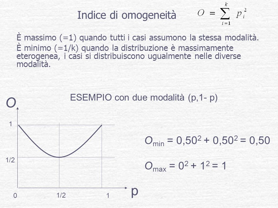 Indice di omogeneità È massimo (=1) quando tutti i casi assumono la stessa modalità. È minimo (=1/k) quando la distribuzione è massimamente eterogenea