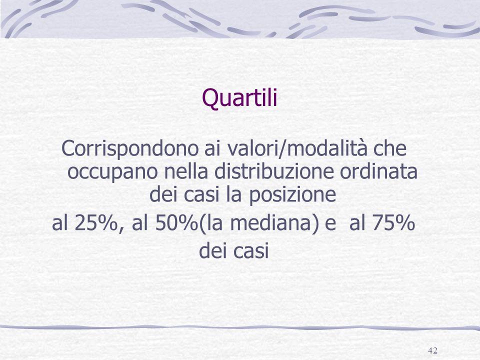 42 Quartili Corrispondono ai valori/modalità che occupano nella distribuzione ordinata dei casi la posizione al 25%, al 50%(la mediana) e al 75% dei c