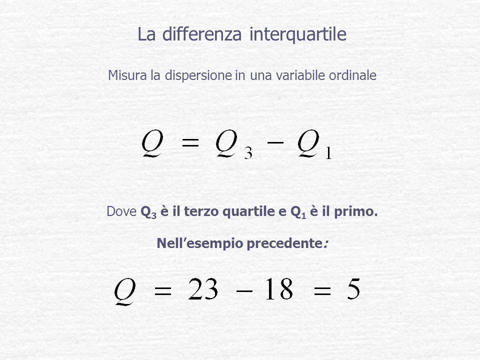 La differenza interquartile Misura la dispersione in una variabile ordinale Dove Q 3 è il terzo quartile e Q 1 è il primo. Nellesempio precedente: