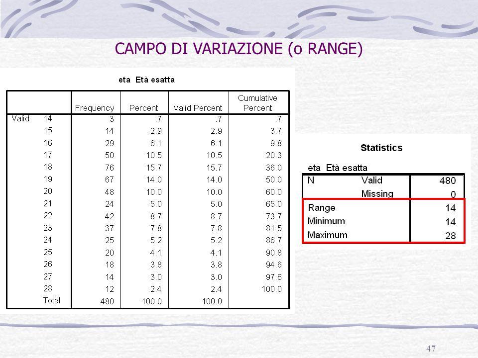 47 CAMPO DI VARIAZIONE (o RANGE)
