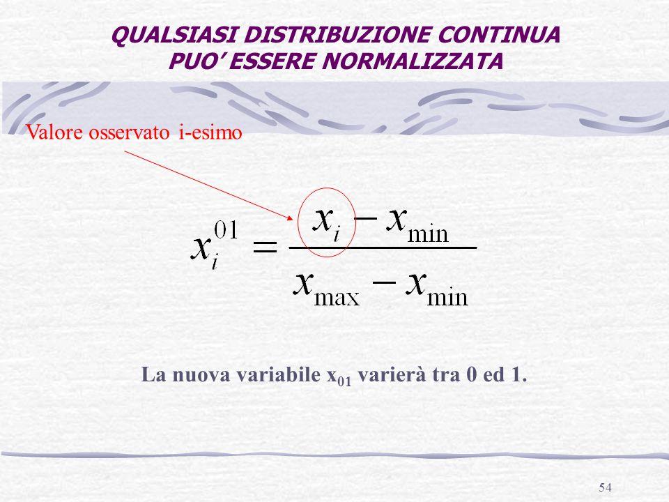 54 QUALSIASI DISTRIBUZIONE CONTINUA PUO ESSERE NORMALIZZATA La nuova variabile x 01 varierà tra 0 ed 1. Valore osservato i-esimo