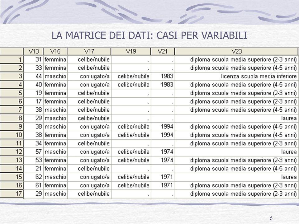 6 LA MATRICE DEI DATI: CASI PER VARIABILI
