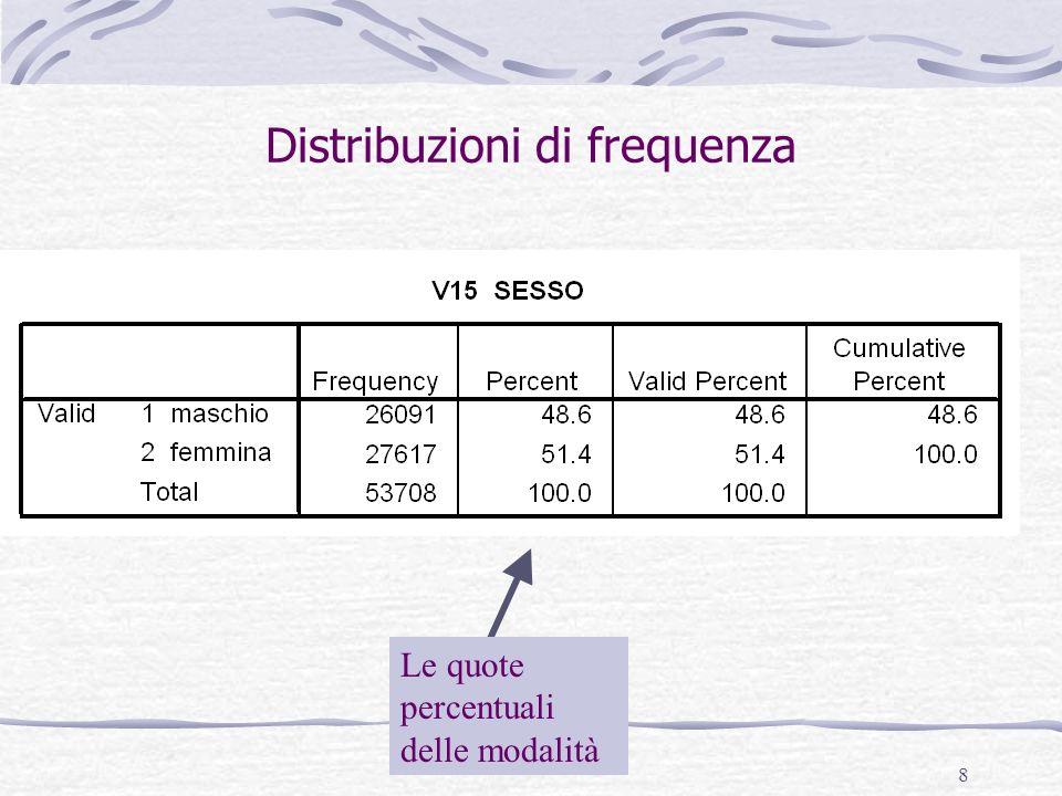 8 Distribuzioni di frequenza Le quote percentuali delle modalità