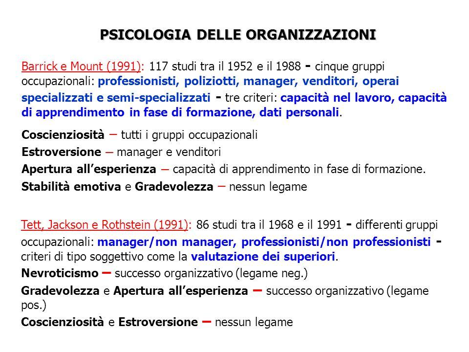 PSICOLOGIA DELLE ORGANIZZAZIONI Barrick e Mount (1991): 117 studi tra il 1952 e il 1988 - cinque gruppi occupazionali: professionisti, poliziotti, man