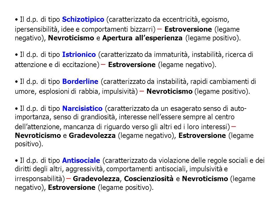 Il d.p. di tipo Schizotipico (caratterizzato da eccentricità, egoismo, ipersensibilità, idee e comportamenti bizzarri) – Estroversione (legame negativ