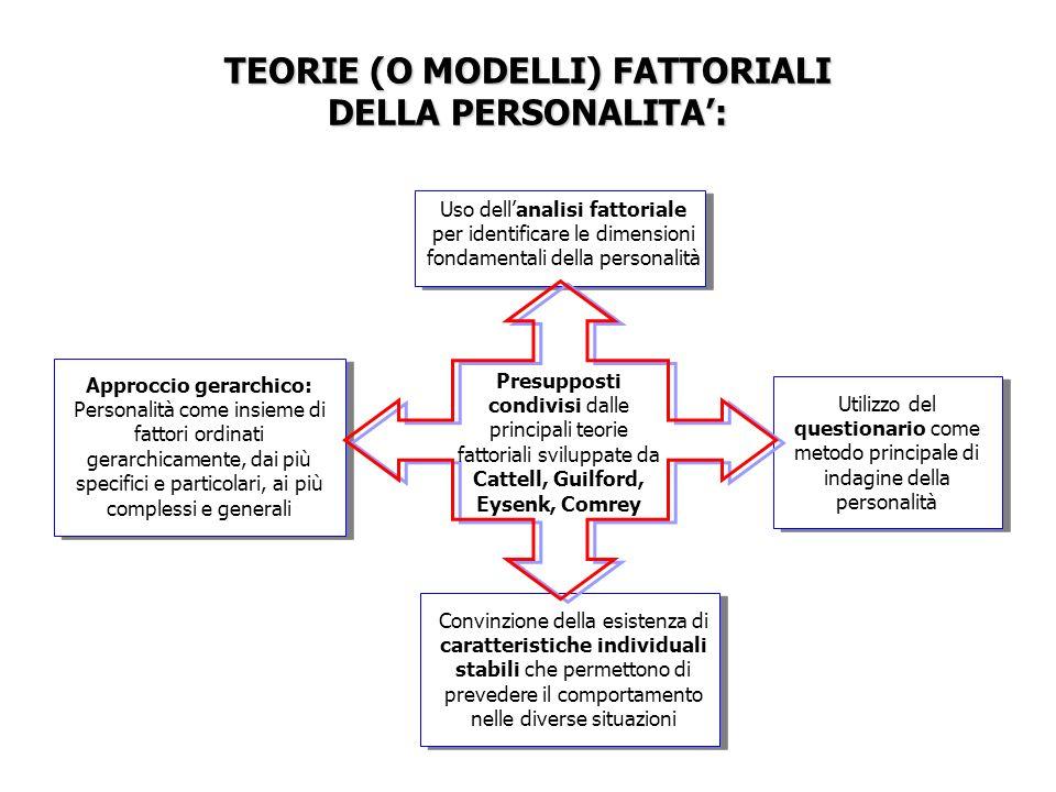 TEORIE (O MODELLI) FATTORIALI DELLA PERSONALITA: Uso dellanalisi fattoriale per identificare le dimensioni fondamentali della personalità Approccio ge