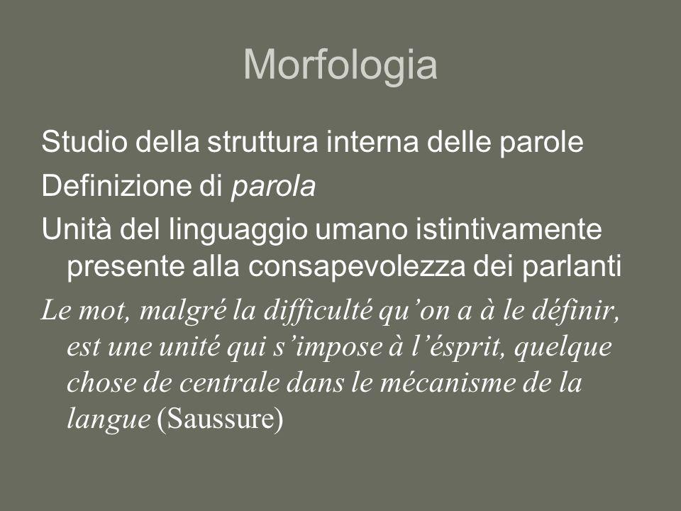 Morfologia Studio della struttura interna delle parole Definizione di parola Unità del linguaggio umano istintivamente presente alla consapevolezza de