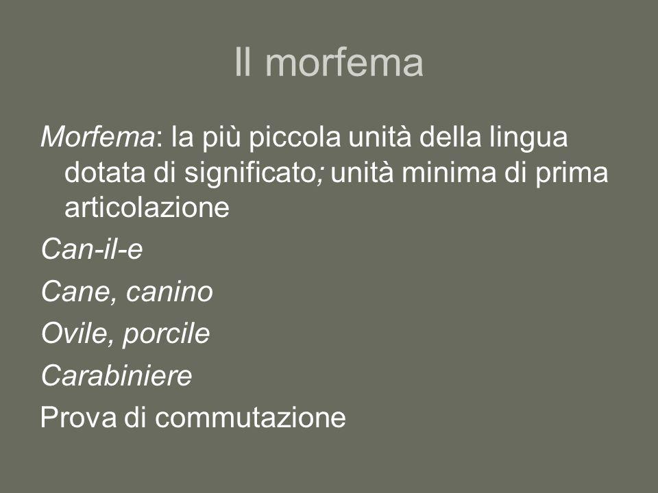 Il morfema Morfema: la più piccola unità della lingua dotata di significato; unità minima di prima articolazione Can-il-e Cane, canino Ovile, porcile