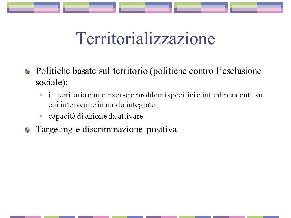 Territorializzazione Politiche basate sul territorio (politiche contro lesclusione sociale): il territorio come risorse e problemi specifici e interdi