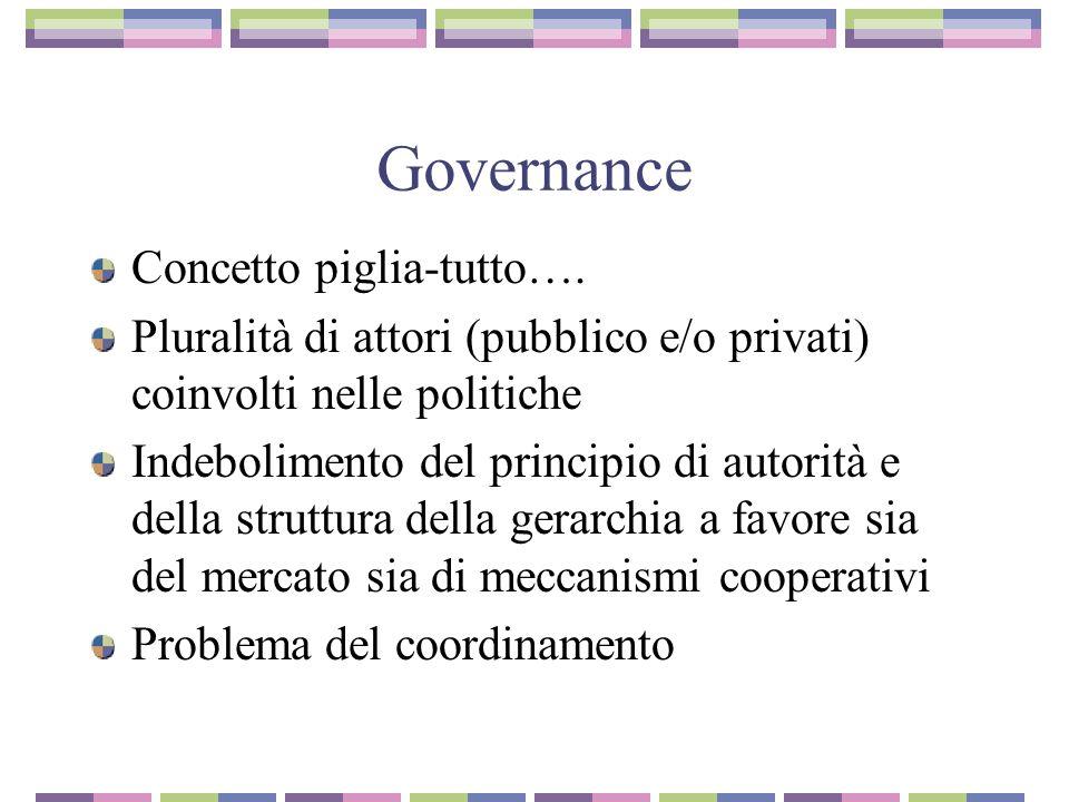 Governance Concetto piglia-tutto…. Pluralità di attori (pubblico e/o privati) coinvolti nelle politiche Indebolimento del principio di autorità e dell