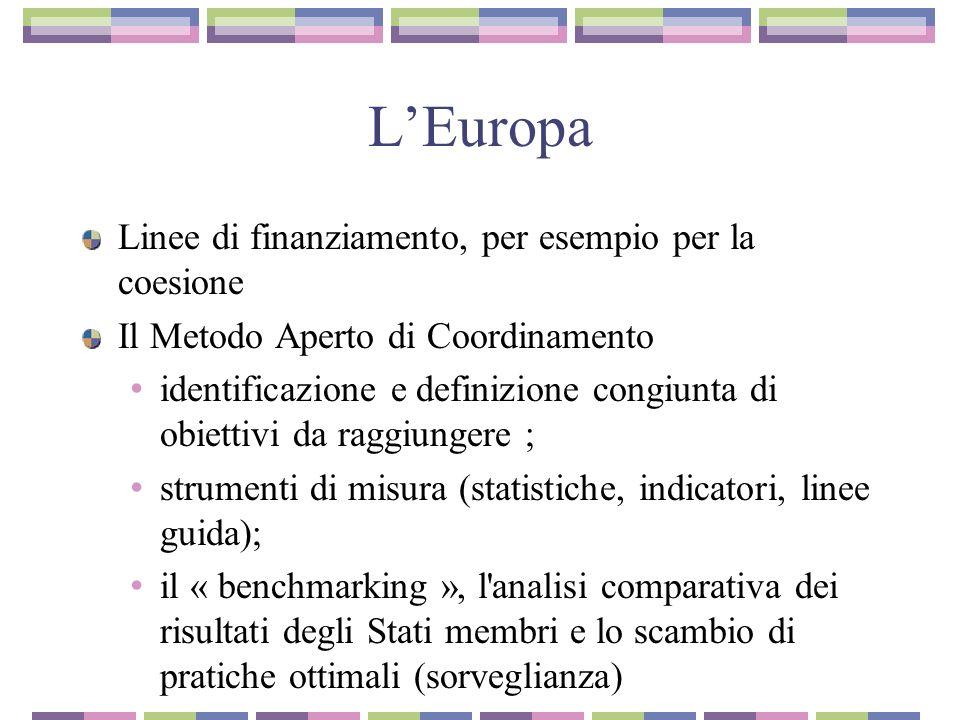 LEuropa Linee di finanziamento, per esempio per la coesione Il Metodo Aperto di Coordinamento identificazione e definizione congiunta di obiettivi da