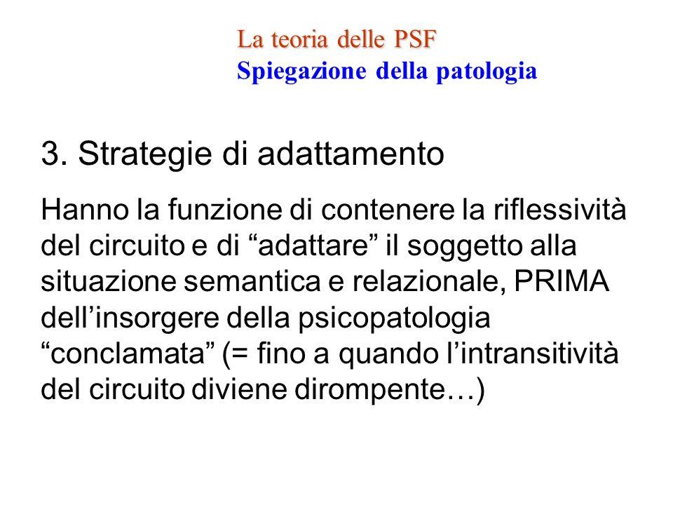 La teoria delle PSF La teoria delle PSF Spiegazione della patologia 3. Strategie di adattamento Hanno la funzione di contenere la riflessività del cir