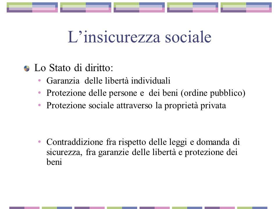 Linsicurezza sociale Disassociazione sociale Società salariale Proprietà sociale
