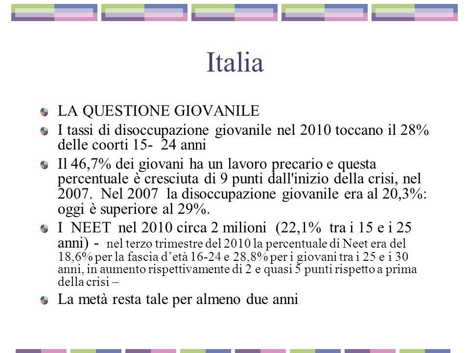 Italia LA QUESTIONE GIOVANILE I tassi di disoccupazione giovanile nel 2010 toccano il 28% delle coorti 15- 24 anni Il 46,7% dei giovani ha un lavoro p