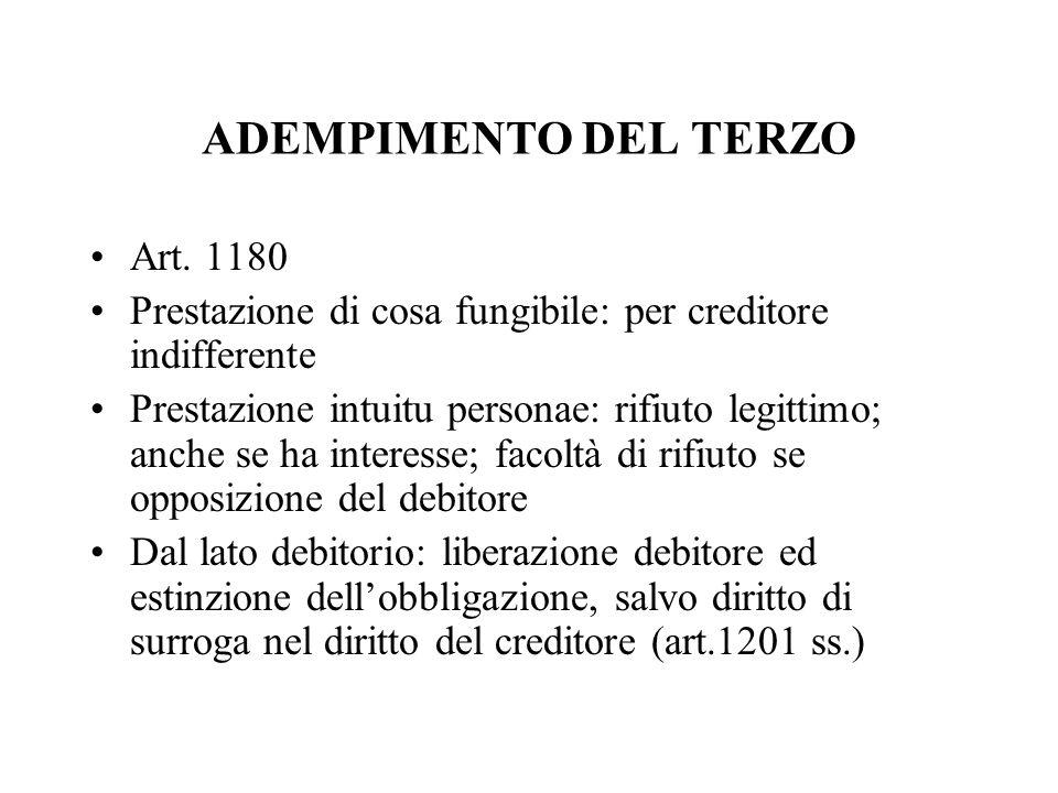 ADEMPIMENTO DEL TERZO Art.