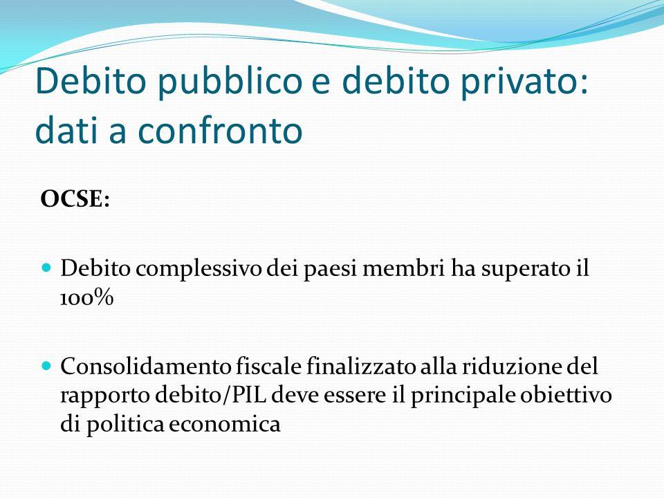 Debito pubblico e debito privato: dati a confronto OCSE: Debito complessivo dei paesi membri ha superato il 100% Consolidamento fiscale finalizzato al