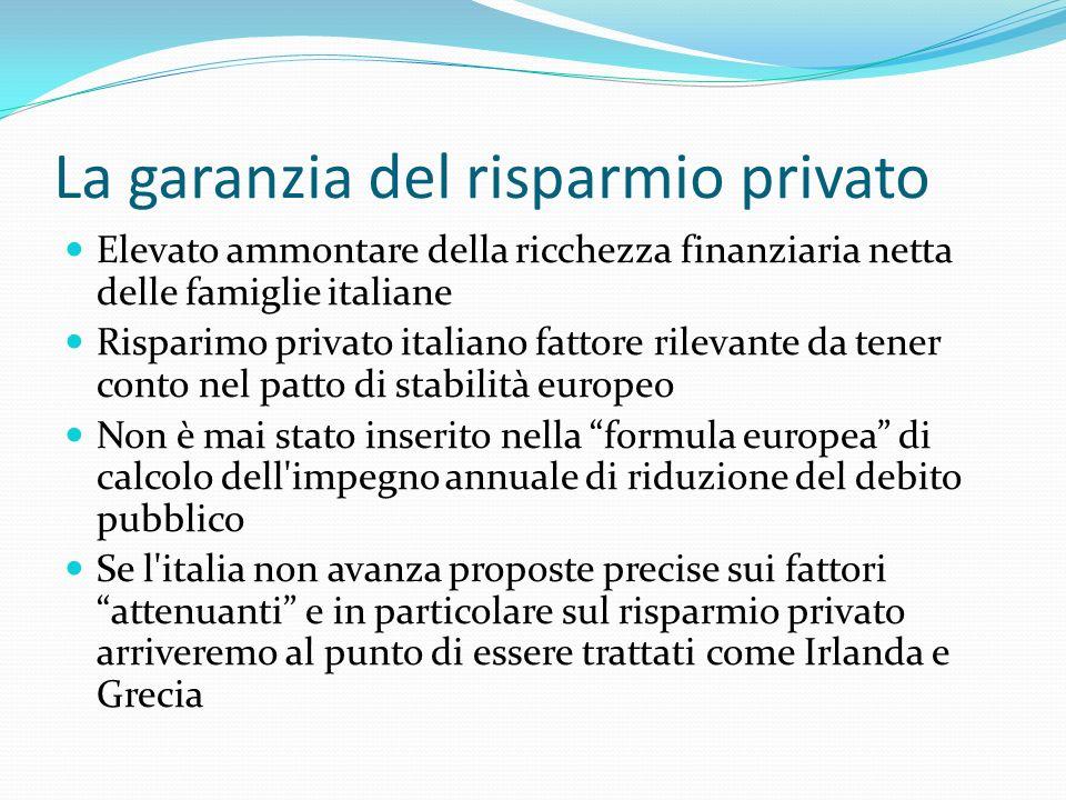 La garanzia del risparmio privato Elevato ammontare della ricchezza finanziaria netta delle famiglie italiane Risparimo privato italiano fattore rilev
