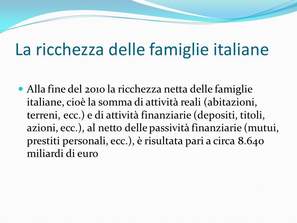 La ricchezza delle famiglie italiane Alla fine del 2010 la ricchezza netta delle famiglie italiane, cioè la somma di attività reali (abitazioni, terre