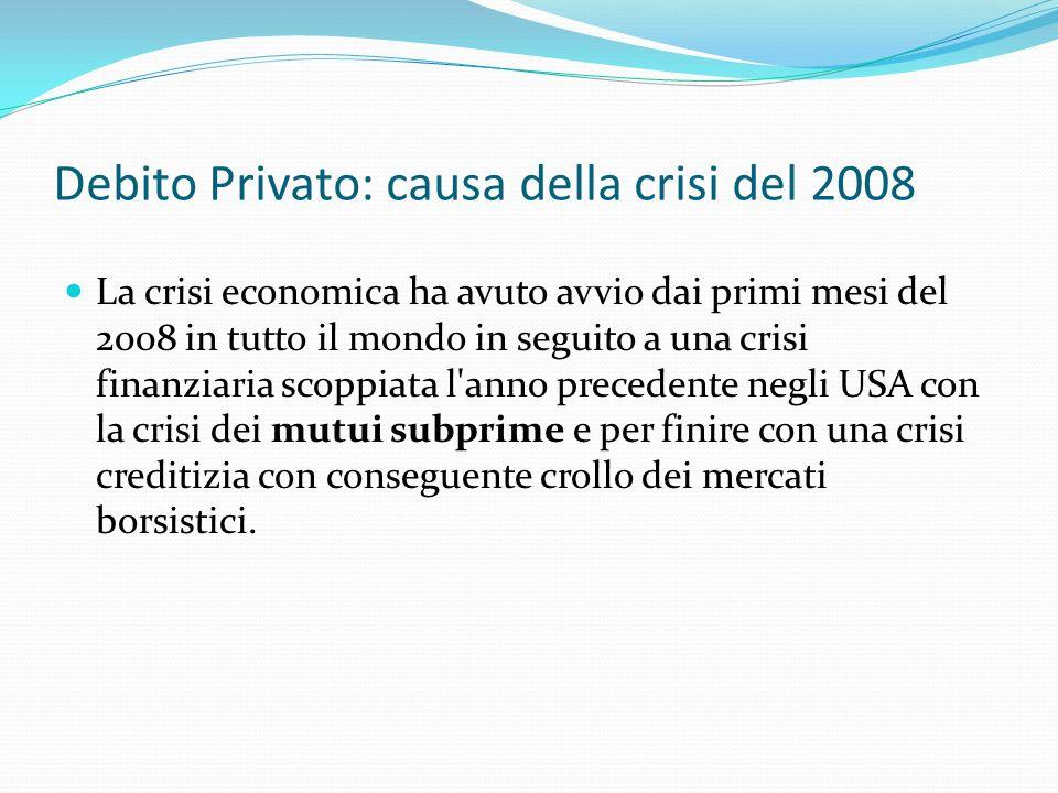 Debito Privato: causa della crisi del 2008 La crisi economica ha avuto avvio dai primi mesi del 2008 in tutto il mondo in seguito a una crisi finanzia