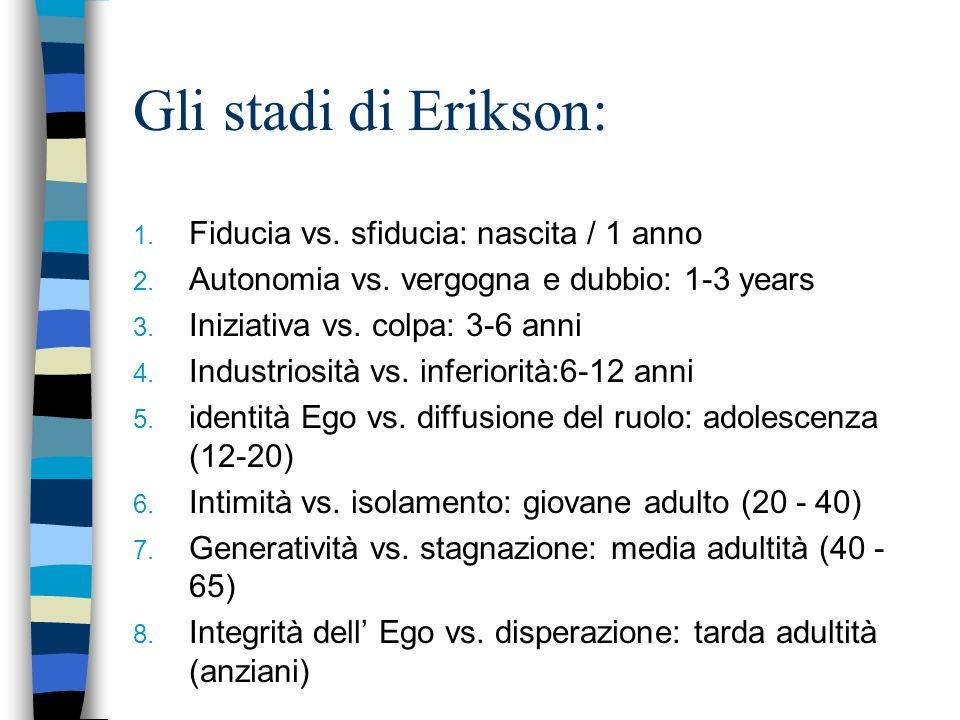 Gli stadi di Erikson: 1. Fiducia vs. sfiducia: nascita / 1 anno 2. Autonomia vs. vergogna e dubbio: 1-3 years 3. Iniziativa vs. colpa: 3-6 anni 4. Ind