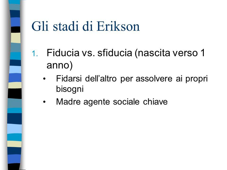 Gli stadi di Erikson 1. Fiducia vs. sfiducia (nascita verso 1 anno) Fidarsi dellaltro per assolvere ai propri bisogni Madre agente sociale chiave