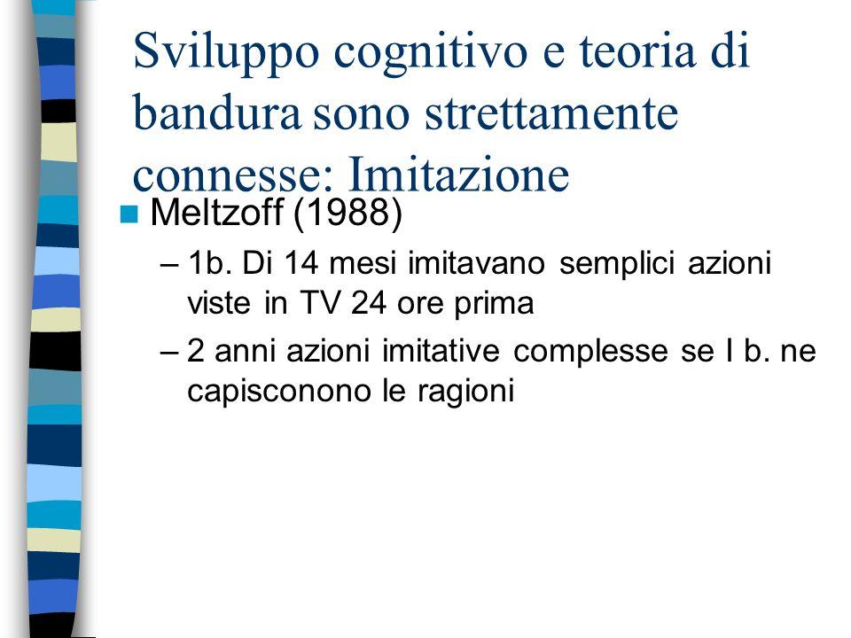 Meltzoff (1988) –1b. Di 14 mesi imitavano semplici azioni viste in TV 24 ore prima –2 anni azioni imitative complesse se I b. ne capisconono le ragion