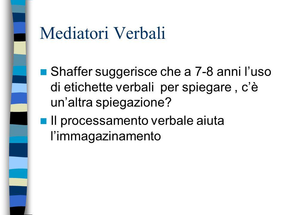 Mediatori Verbali Shaffer suggerisce che a 7-8 anni luso di etichette verbali per spiegare, cè unaltra spiegazione? Il processamento verbale aiuta lim