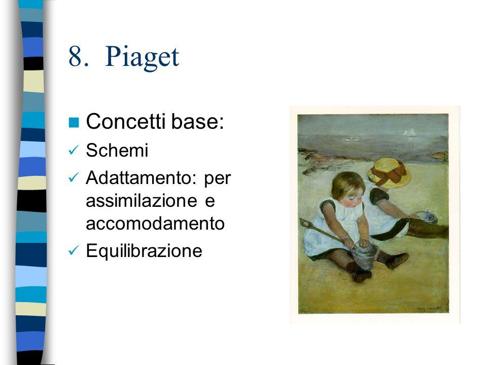 8. Piaget Concetti base: Schemi Adattamento: per assimilazione e accomodamento Equilibrazione