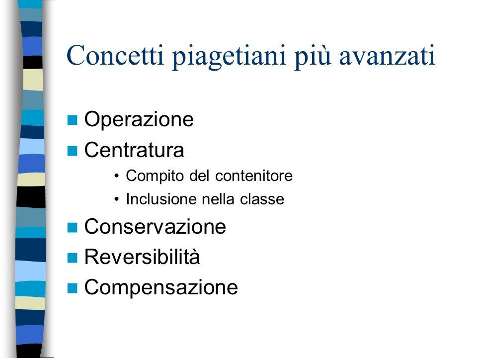 Concetti piagetiani più avanzati Operazione Centratura Compito del contenitore Inclusione nella classe Conservazione Reversibilità Compensazione